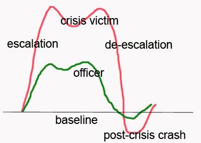 bf12/1233867186-crisiscurve.jpg